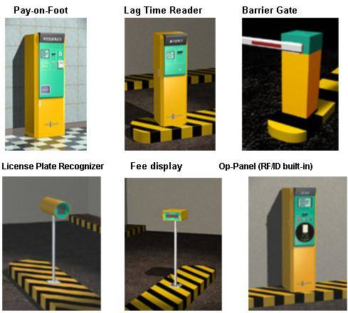 rfid technologies essay Radio frequency identification (rfid) technology has been widely used in the  field of construction during the last two decades basically, rfid.